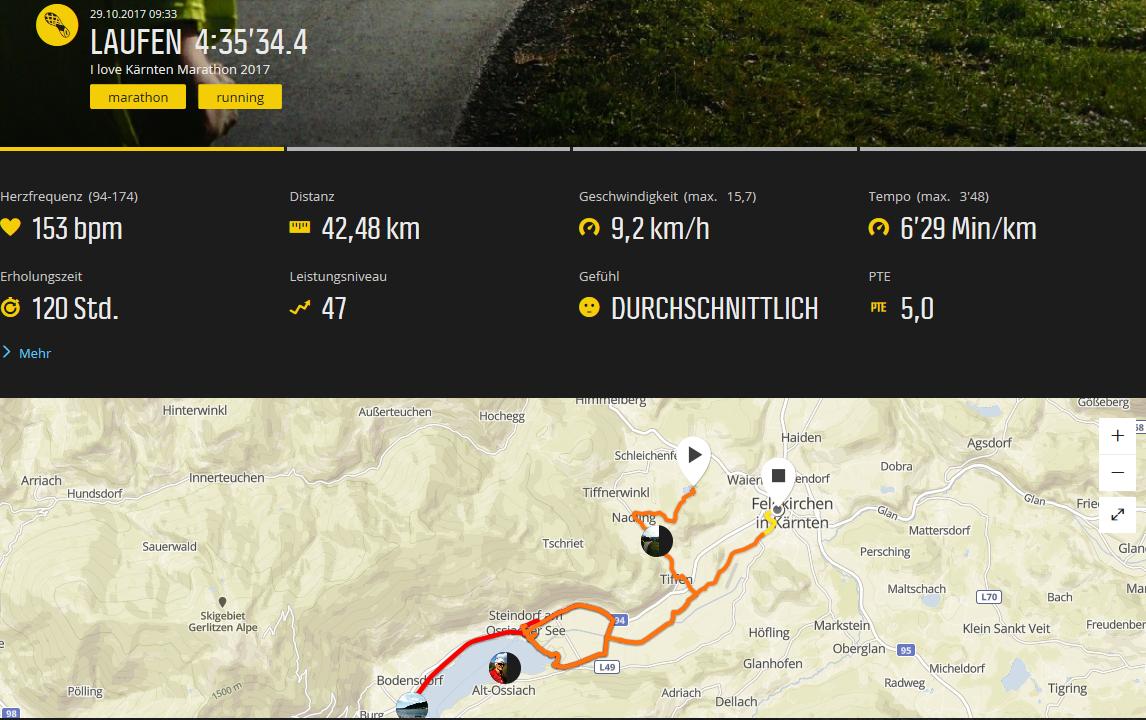 Strecke I love Kärnten Marathon