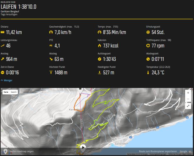 map Gerlitzen Berglauf